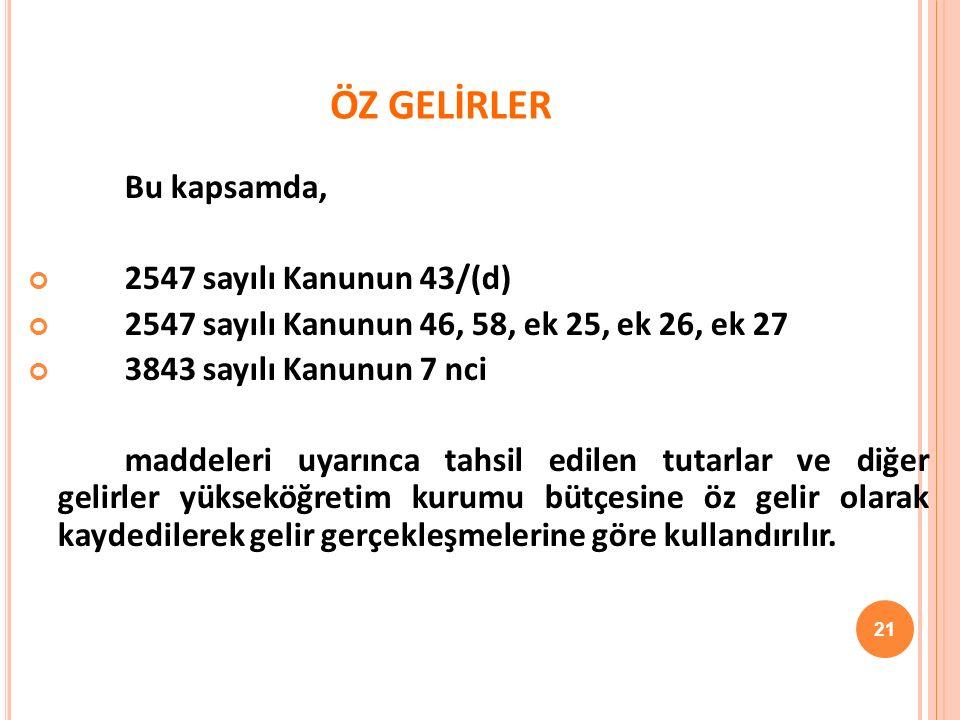 ÖZ GELİRLER 2547 sayılı Kanunun 43/(d)