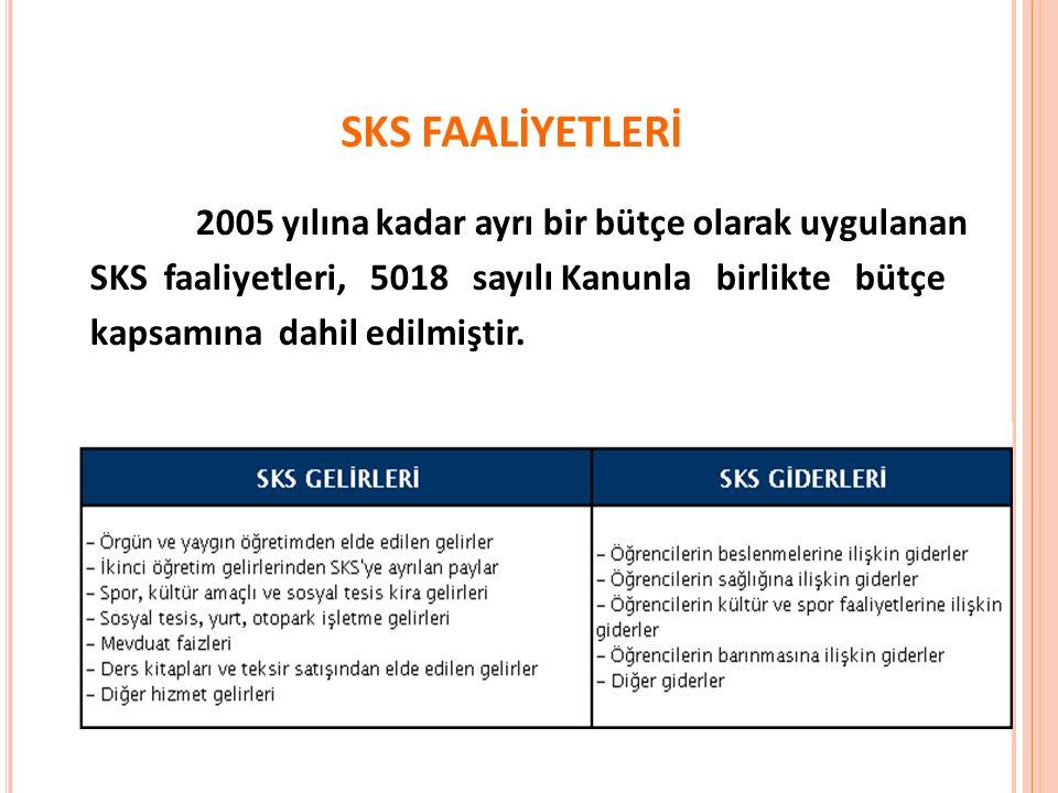 SKS FAALİYETLERİ SKS faaliyetleri, 5018 sayılı Kanunla birlikte bütçe