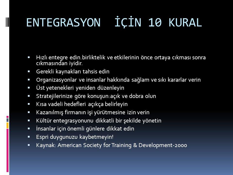 ENTEGRASYON İÇİN 10 KURAL