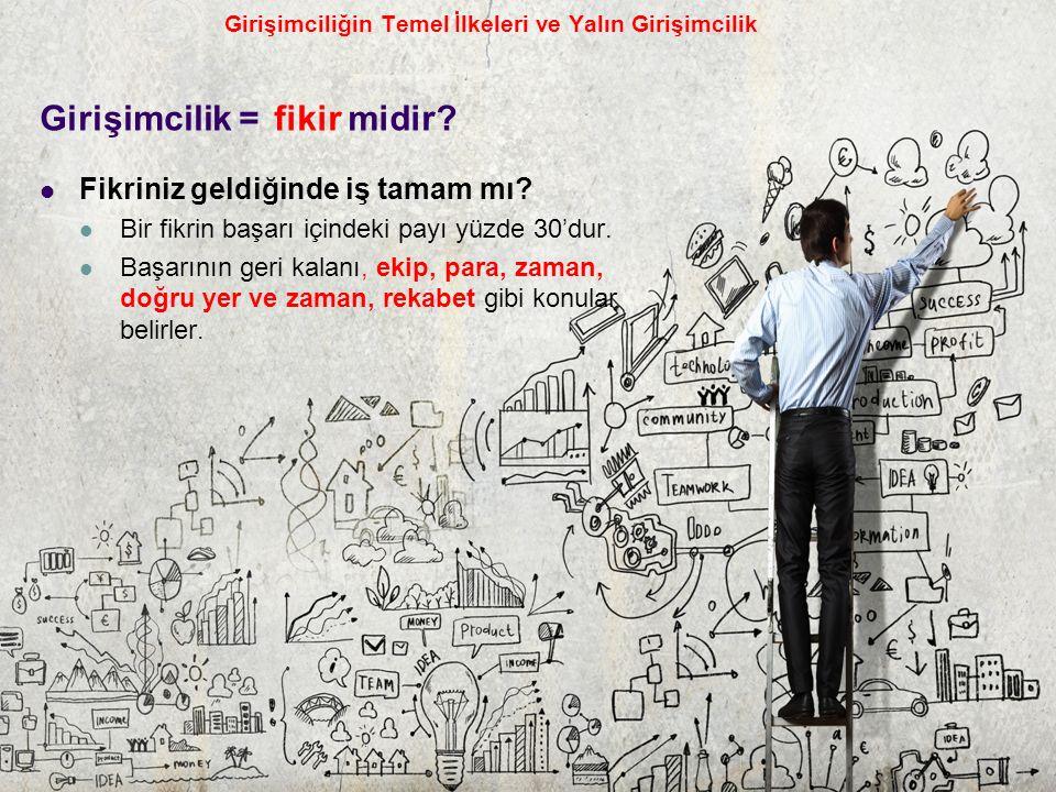 Girişimciliğin Temel İlkeleri ve Yalın Girişimcilik