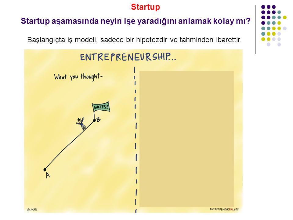 Startup aşamasında neyin işe yaradığını anlamak kolay mı