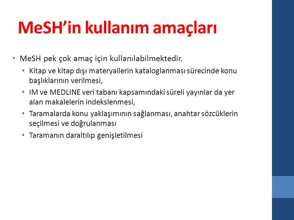 MeSH'in kullanım amaçları
