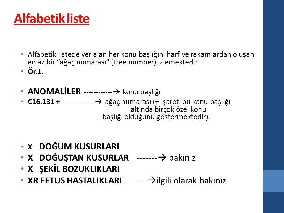 Alfabetik liste ANOMALİLER ------------ konu başlığı