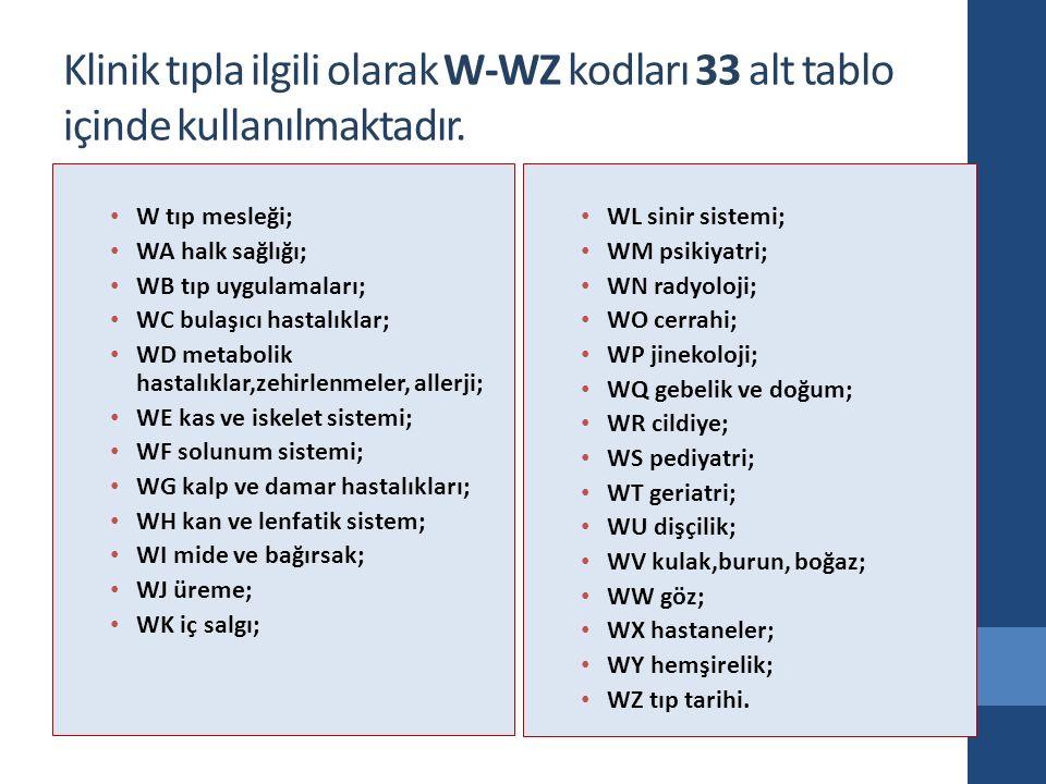 Klinik tıpla ilgili olarak W-WZ kodları 33 alt tablo içinde kullanılmaktadır.