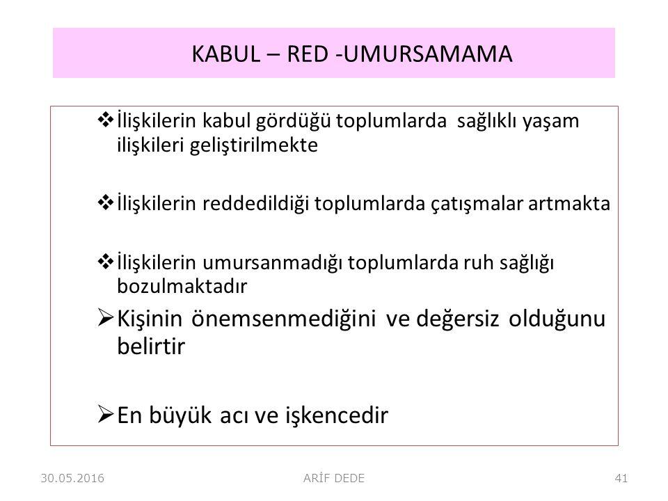 KABUL – RED -UMURSAMAMA