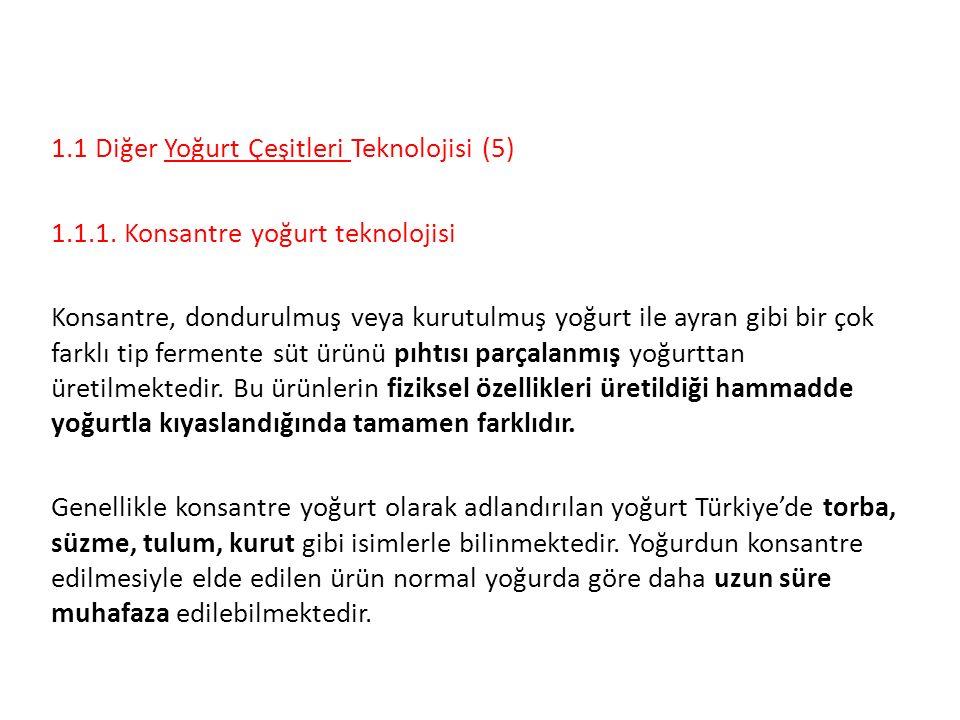 1.1 Diğer Yoğurt Çeşitleri Teknolojisi (5)
