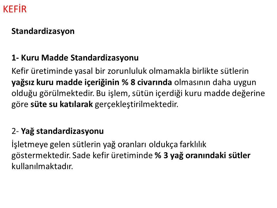 KEFİR Standardizasyon 1- Kuru Madde Standardizasyonu