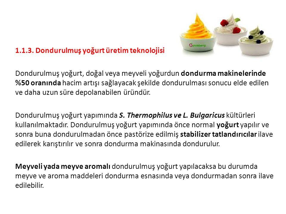 1.1.3. Dondurulmuş yoğurt üretim teknolojisi