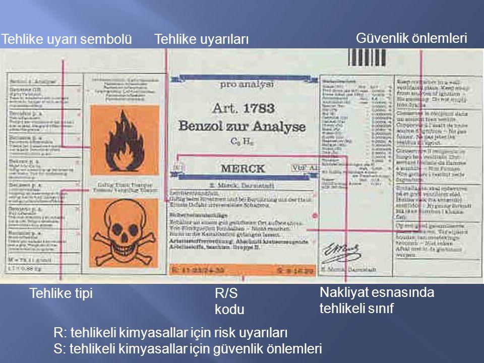 Tehlike uyarı sembolü Tehlike uyarıları. Güvenlik önlemleri. Tehlike tipi. R/S kodu. Nakliyat esnasında tehlikeli sınıf.