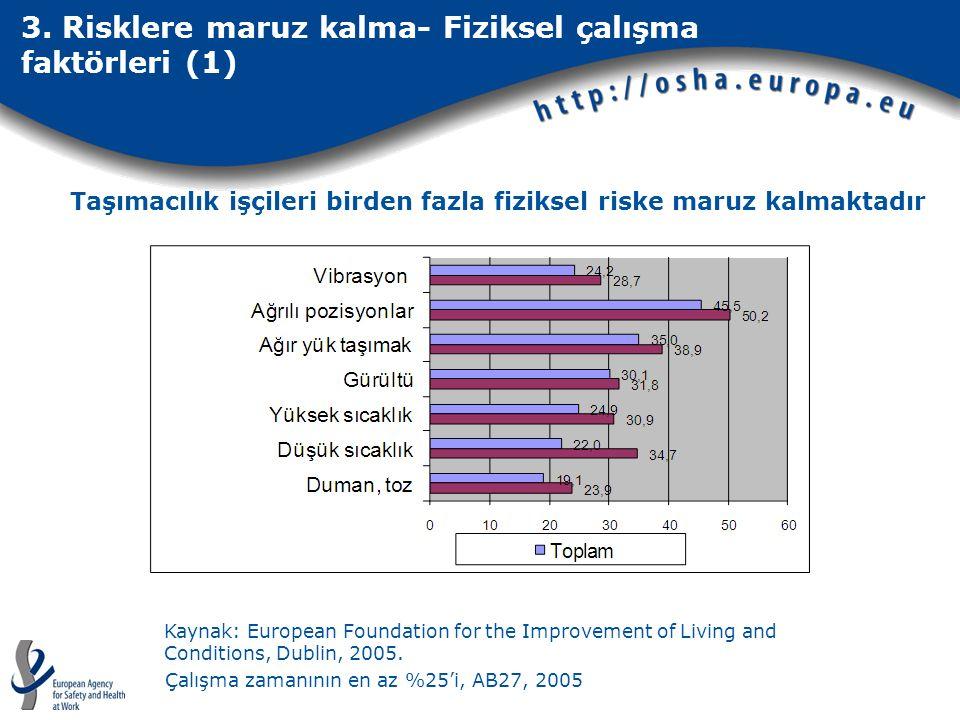 3. Risklere maruz kalma- Fiziksel çalışma faktörleri (1)