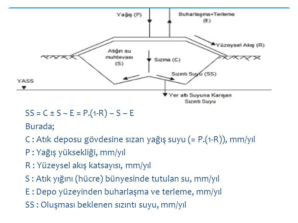 SS = C ± S – E = P.(1-R) – S – E Burada; C : Atık deposu gövdesine sızan yağış suyu (= P.(1-R)), mm/yıl P : Yağış yüksekliği, mm/yıl R : Yüzeysel akış katsayısı, mm/yıl S : Atık yığını (hücre) bünyesinde tutulan su, mm/yıl E : Depo yüzeyinden buharlaşma ve terleme, mm/yıl SS : Oluşması beklenen sızıntı suyu, mm/yıl