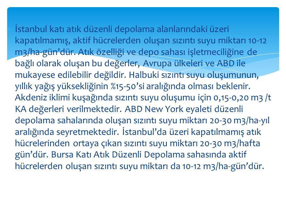 İstanbul katı atık düzenli depolama alanlarındaki üzeri kapatılmamış, aktif hücrelerden oluşan sızıntı suyu miktarı 10-12 m3/ha-gün'dür.