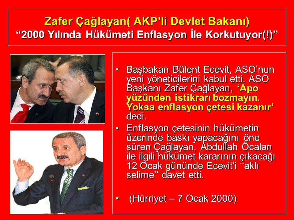 Zafer Çağlayan( AKP'li Devlet Bakanı) 2000 Yılında Hükümeti Enflasyon İle Korkutuyor(!)
