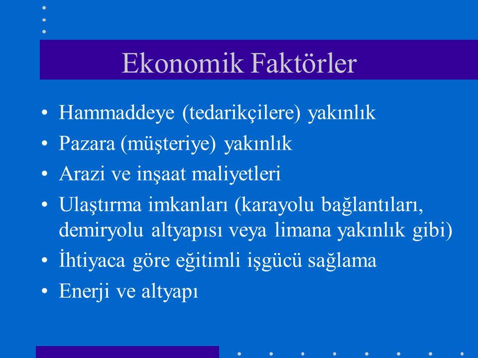 Ekonomik Faktörler Hammaddeye (tedarikçilere) yakınlık