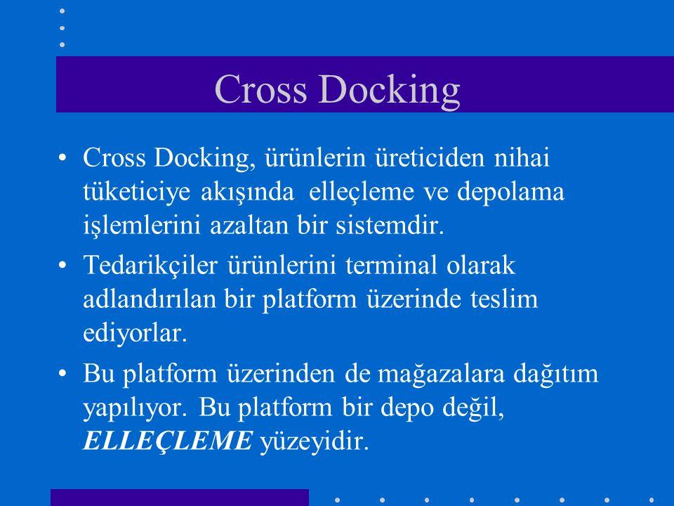 Cross Docking Cross Docking, ürünlerin üreticiden nihai tüketiciye akışında elleçleme ve depolama işlemlerini azaltan bir sistemdir.