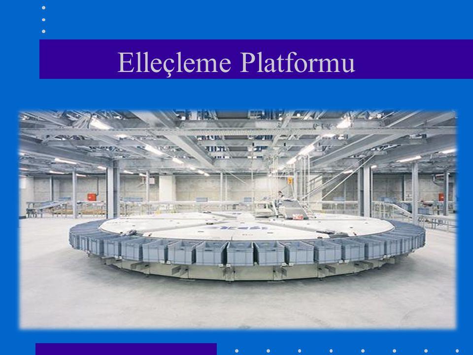 Elleçleme Platformu