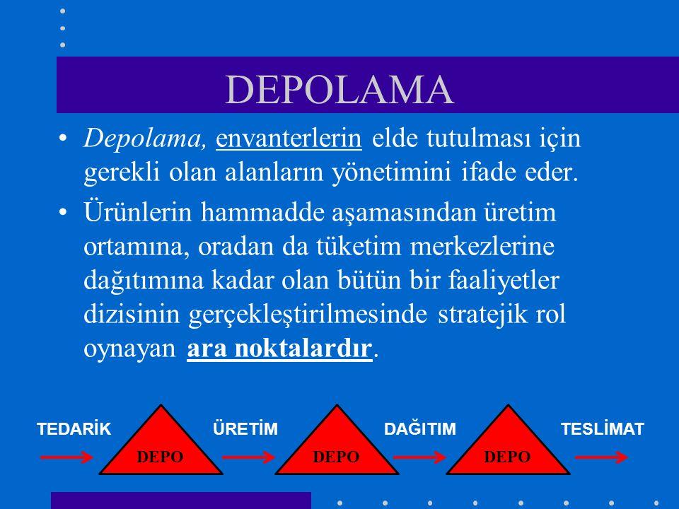 DEPOLAMA Depolama, envanterlerin elde tutulması için gerekli olan alanların yönetimini ifade eder.