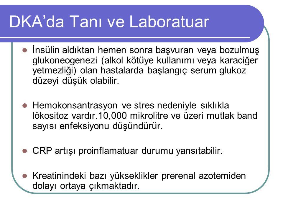 DKA'da Tanı ve Laboratuar