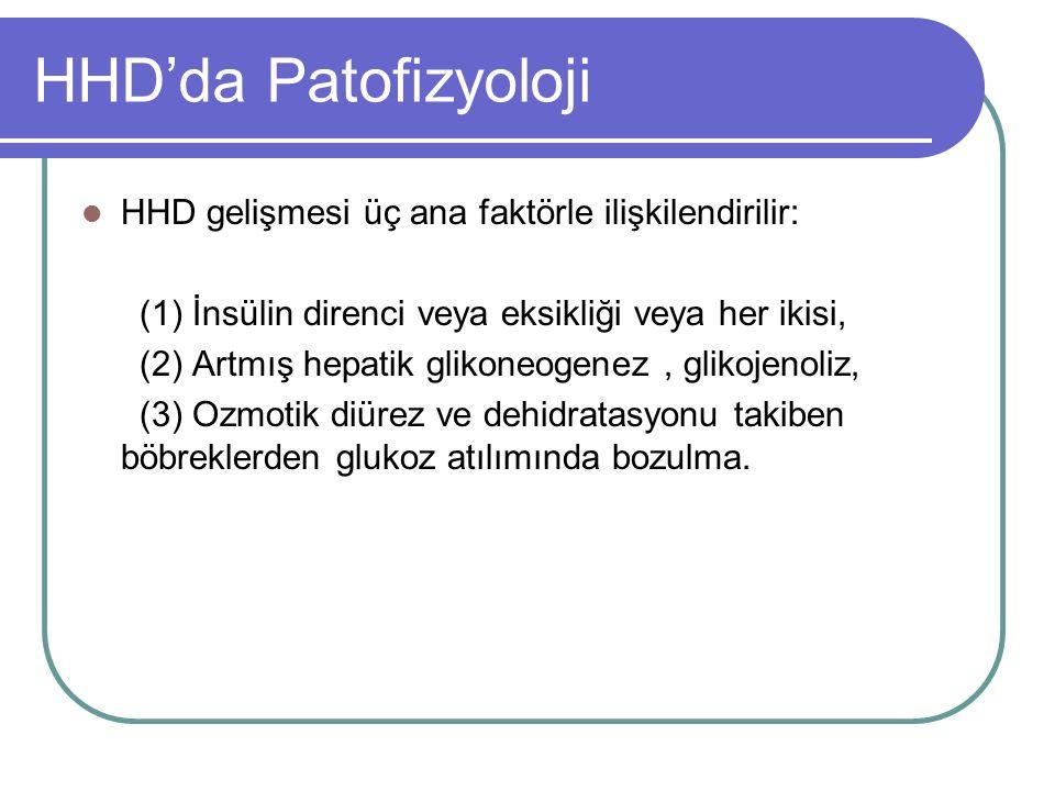 HHD'da Patofizyoloji HHD gelişmesi üç ana faktörle ilişkilendirilir: