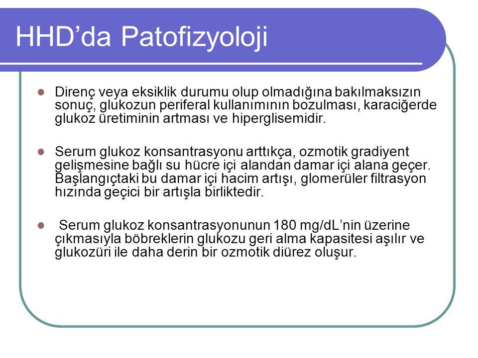 HHD'da Patofizyoloji
