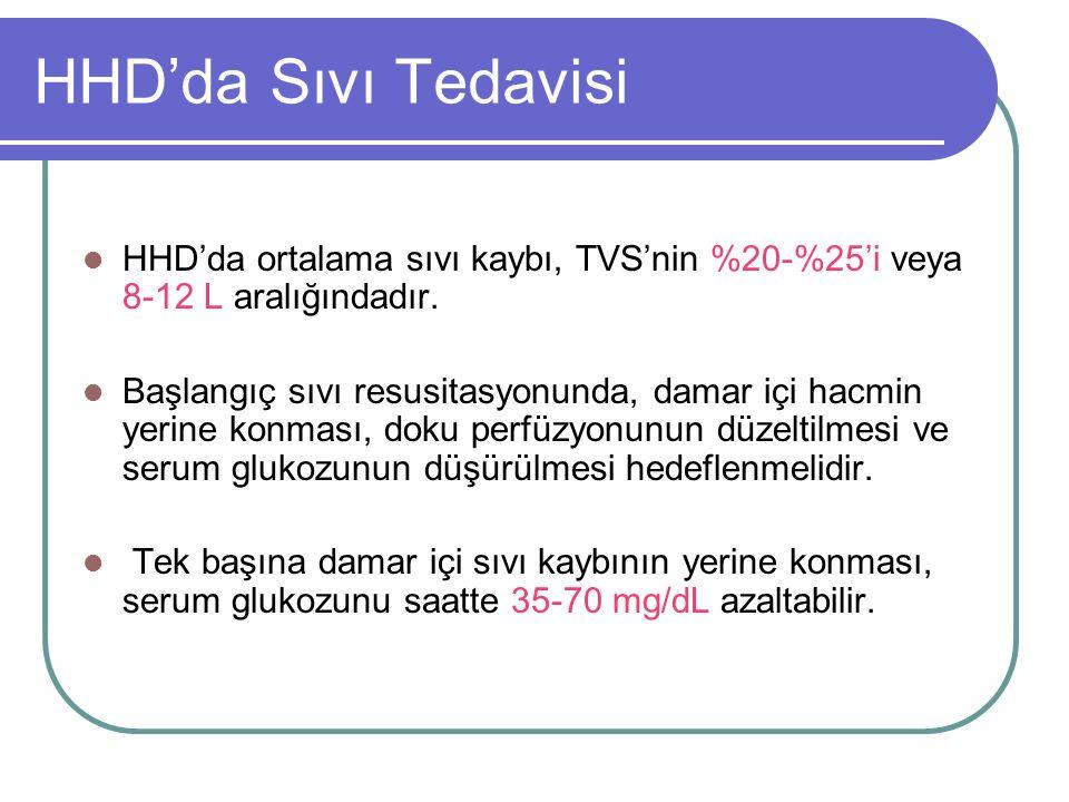 HHD'da Sıvı Tedavisi HHD'da ortalama sıvı kaybı, TVS'nin %20-%25'i veya 8-12 L aralığındadır.