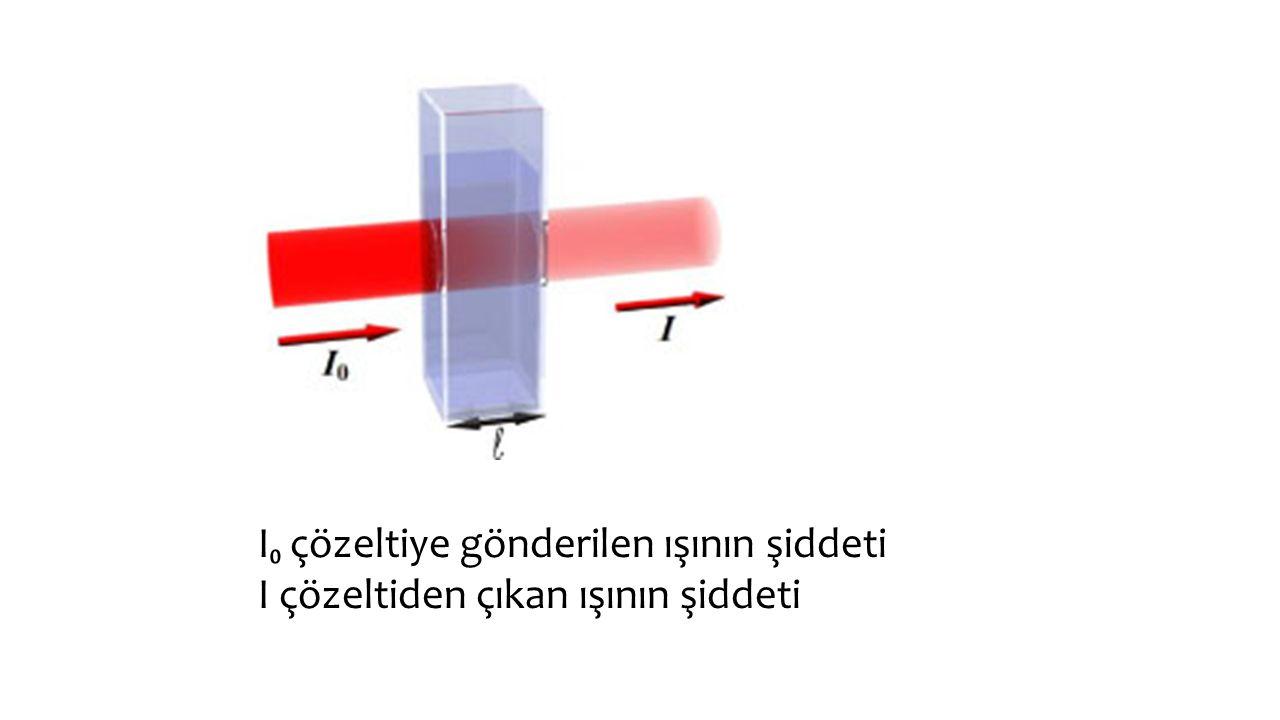 I₀ çözeltiye gönderilen ışının şiddeti