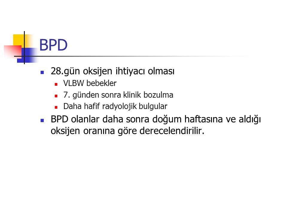 BPD 28.gün oksijen ihtiyacı olması