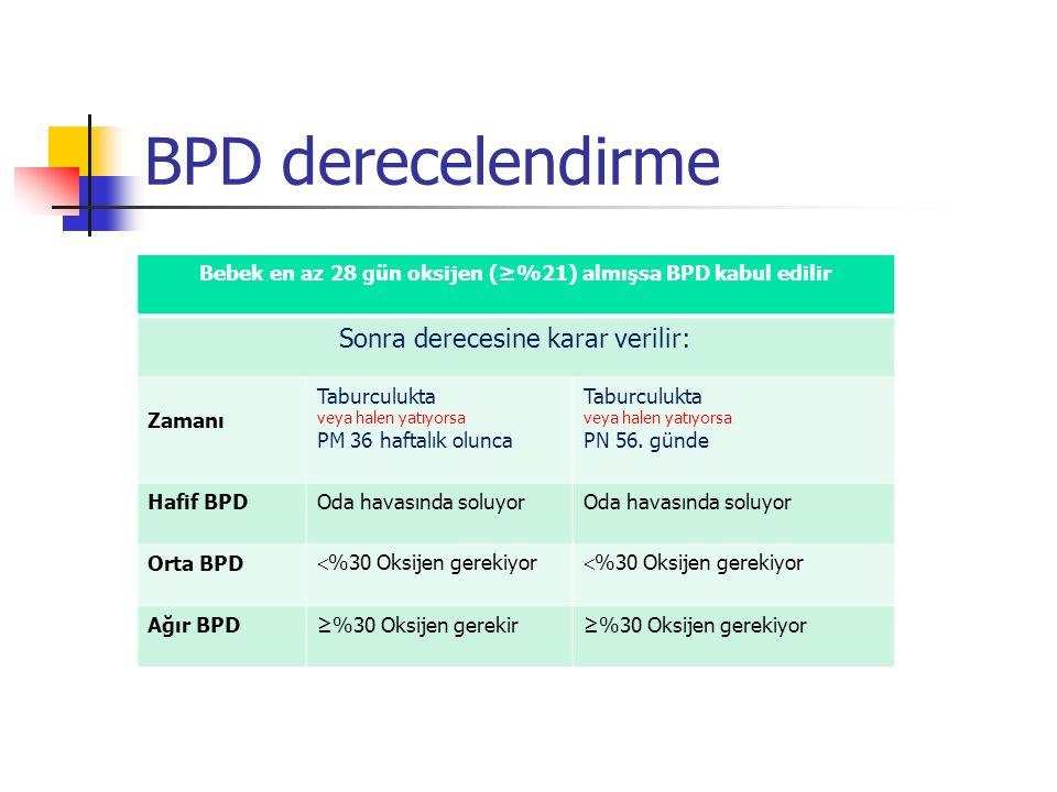 Bebek en az 28 gün oksijen (≥%21) almışsa BPD kabul edilir