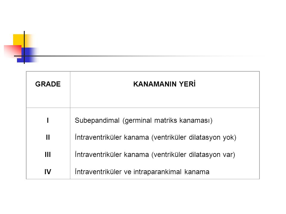 Subepandimal (germinal matriks kanaması)