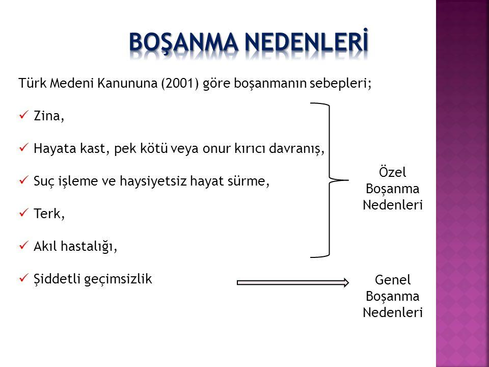 BOŞANMA NEDENLERİ Türk Medeni Kanununa (2001) göre boşanmanın sebepleri; Zina, Hayata kast, pek kötü veya onur kırıcı davranış,