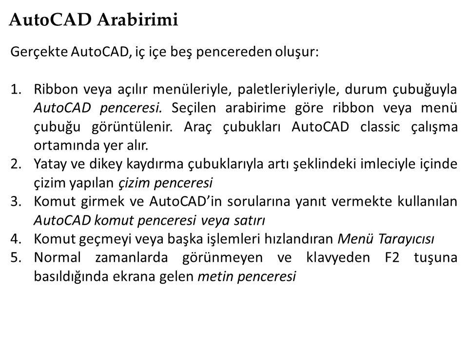AutoCAD Arabirimi Gerçekte AutoCAD, iç içe beş pencereden oluşur: