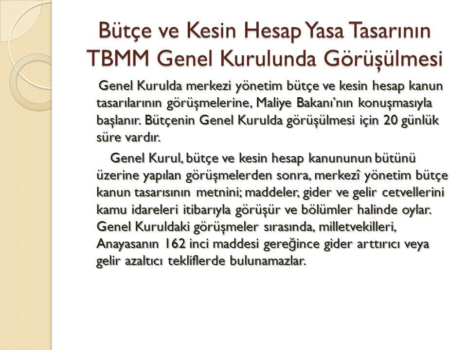 Bütçe ve Kesin Hesap Yasa Tasarının TBMM Genel Kurulunda Görüşülmesi