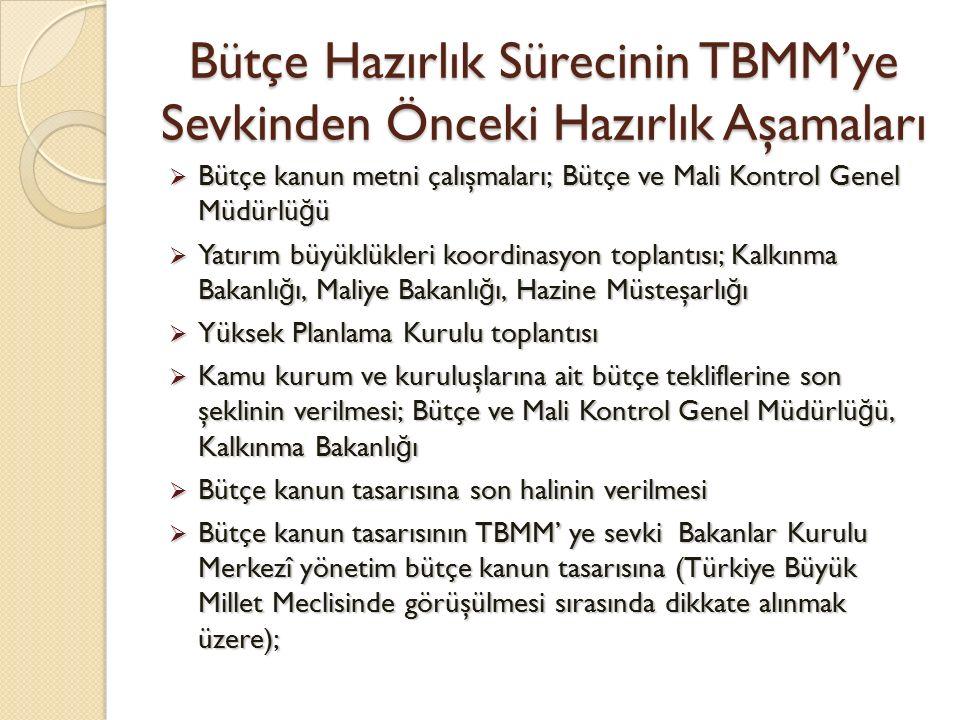 Bütçe Hazırlık Sürecinin TBMM'ye Sevkinden Önceki Hazırlık Aşamaları