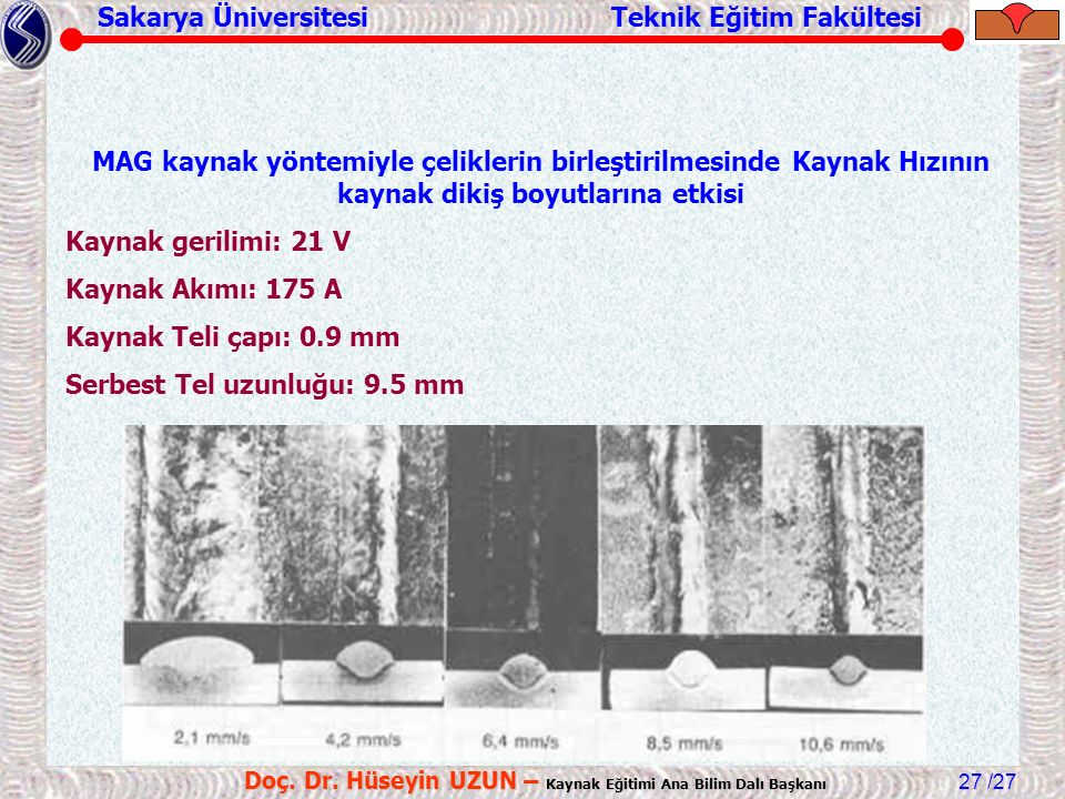 Doç. Dr. Hüseyin UZUN – Kaynak Eğitimi Ana Bilim Dalı Başkanı