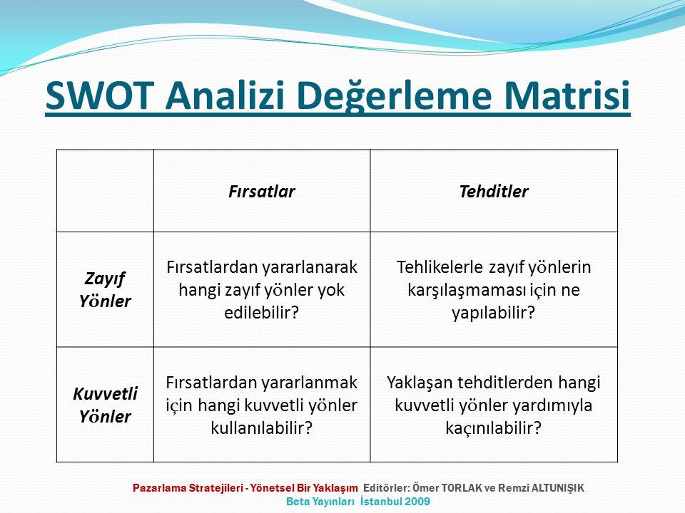 SWOT Analizi Değerleme Matrisi