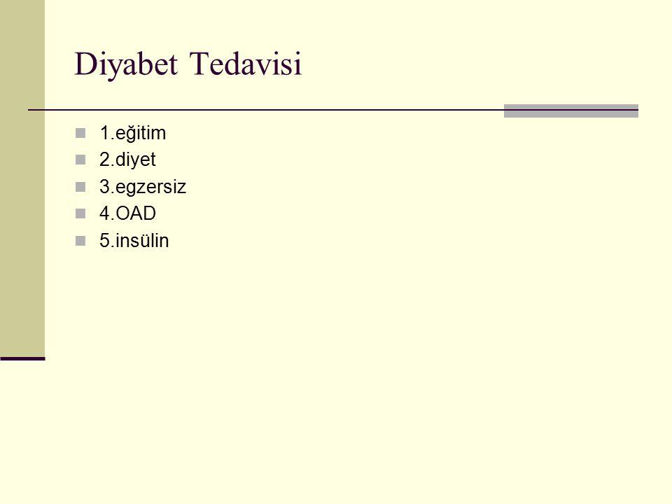 Diyabet Tedavisi 1.eğitim 2.diyet 3.egzersiz 4.OAD 5.insülin