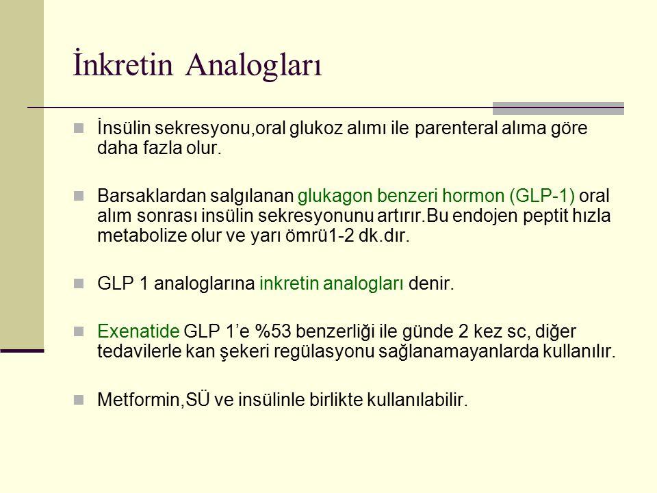 İnkretin Analogları İnsülin sekresyonu,oral glukoz alımı ile parenteral alıma göre daha fazla olur.