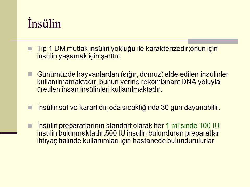 İnsülin Tip 1 DM mutlak insülin yokluğu ile karakterizedir;onun için insülin yaşamak için şarttır.