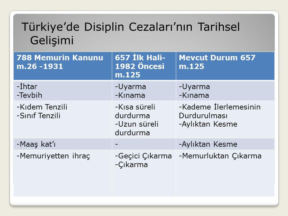 Türkiye'de Disiplin Cezaları'nın Tarihsel Gelişimi
