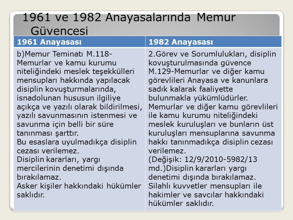 1961 ve 1982 Anayasalarında Memur Güvencesi