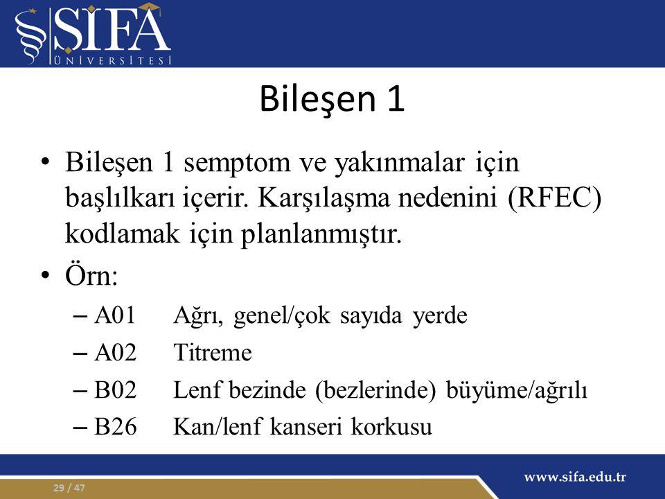 Bileşen 1 Bileşen 1 semptom ve yakınmalar için başlılkarı içerir. Karşılaşma nedenini (RFEC) kodlamak için planlanmıştır.