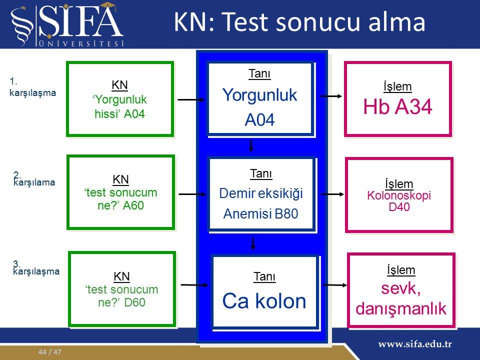 KN: Test sonucu alma Hb A34 Ca kolon Yorgunluk A04 sevk, danışmanlık
