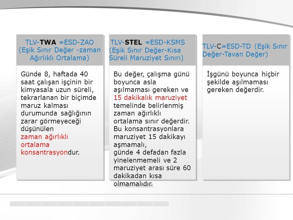 TLV-TWA =ESD-ZAO (Eşik Sınır Değer -zaman Ağırlıklı Ortalama)