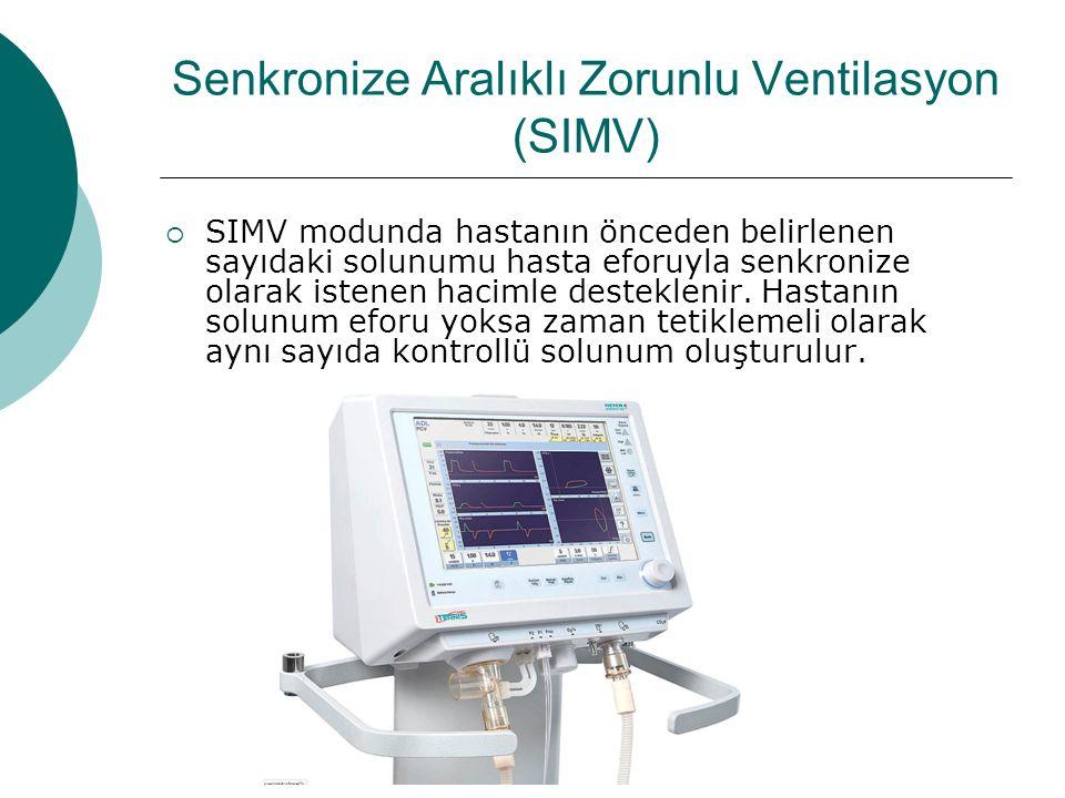 Senkronize Aralıklı Zorunlu Ventilasyon (SIMV)