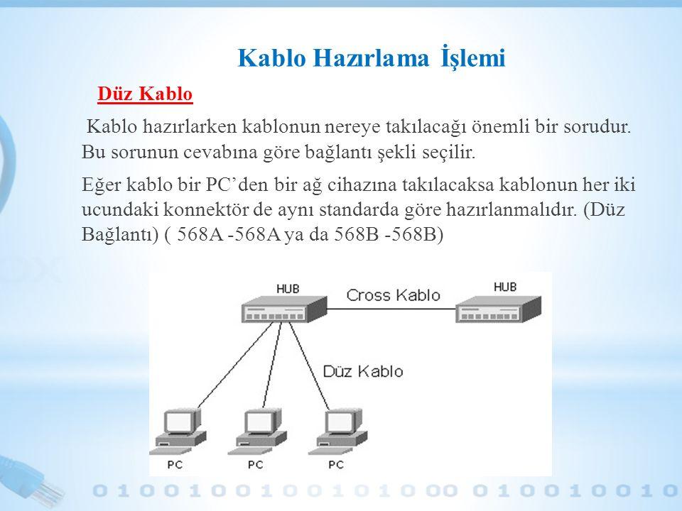 Kablo Hazırlama İşlemi