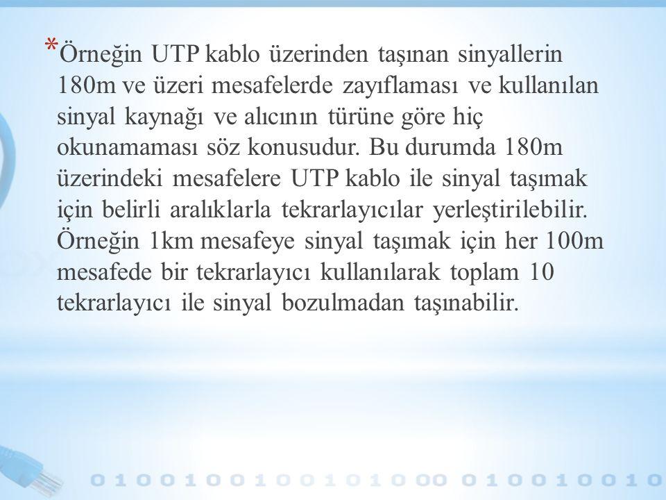 Örneğin UTP kablo üzerinden taşınan sinyallerin 180m ve üzeri mesafelerde zayıflaması ve kullanılan sinyal kaynağı ve alıcının türüne göre hiç okunamaması söz konusudur.