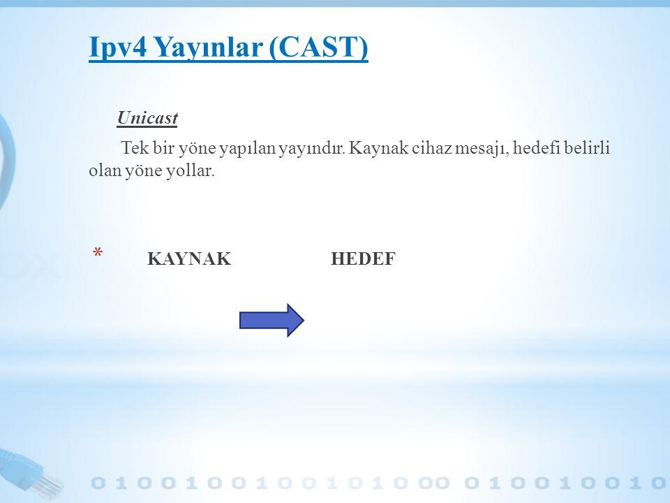 Ipv4 Yayınlar (CAST) Unicast