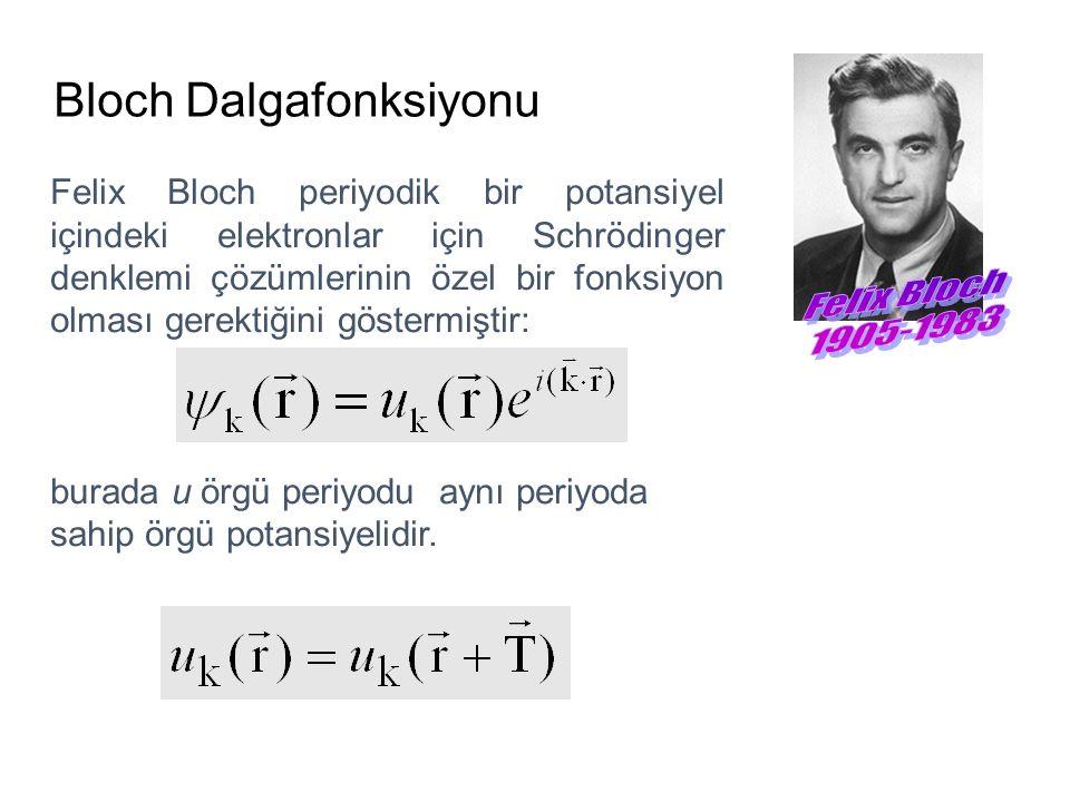 Felix Bloch 1905-1983 Bloch Dalgafonksiyonu