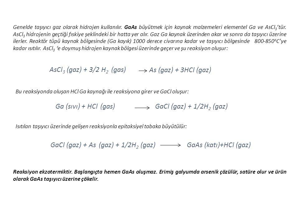GaCl (gaz) + As (gaz) + 1/2H2 (gaz) GaAs (katı)+HCl (gaz)