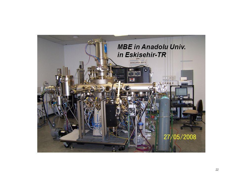 MBE in Anadolu Univ. in Eskisehir-TR